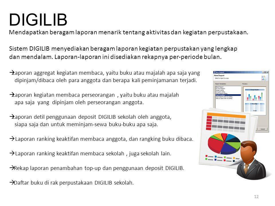 DIGILIB Mendapatkan beragam laporan menarik tentang aktivitas dan kegiatan perpustakaan.