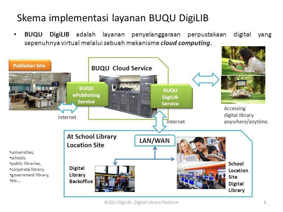 Skema implementasi layanan BUQU DigiLIB