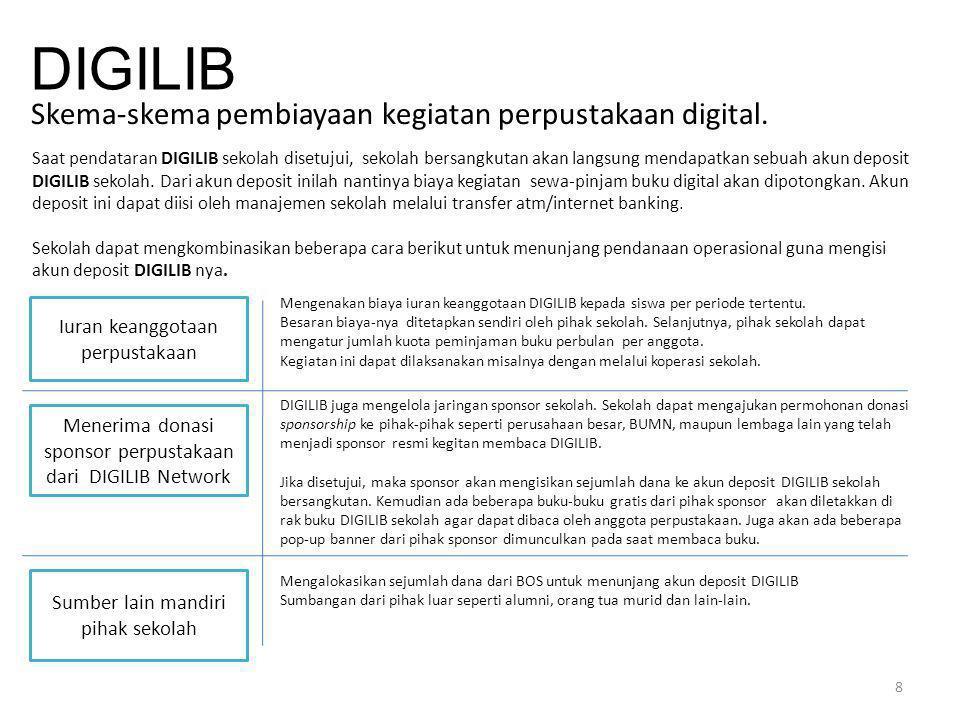 Skema-skema pembiayaan kegiatan perpustakaan digital.