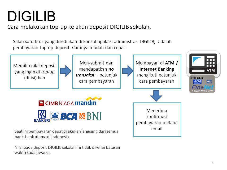 Cara melakukan top-up ke akun deposit DIGILIB sekolah.