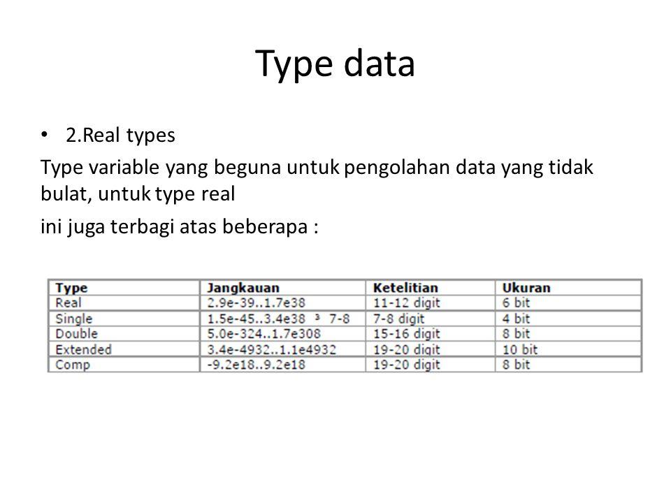 Type data 2.Real types. Type variable yang beguna untuk pengolahan data yang tidak bulat, untuk type real.