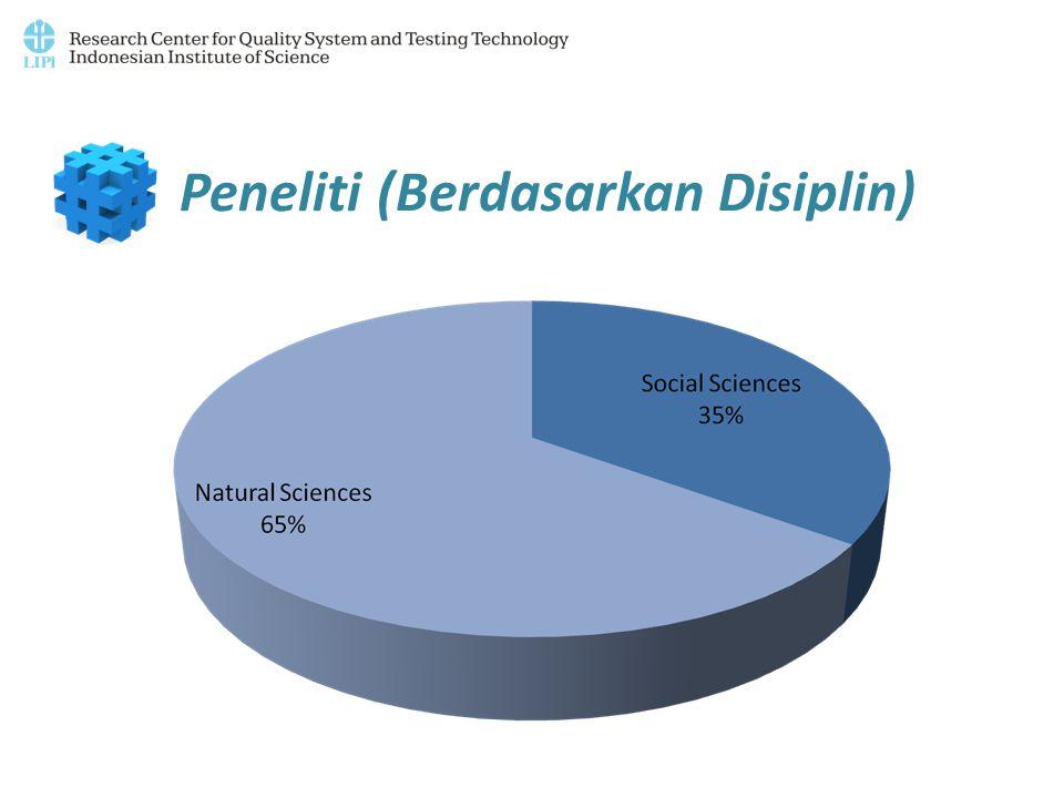 Peneliti (Berdasarkan Disiplin)