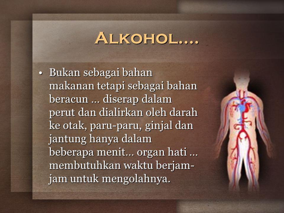 Alkohol….