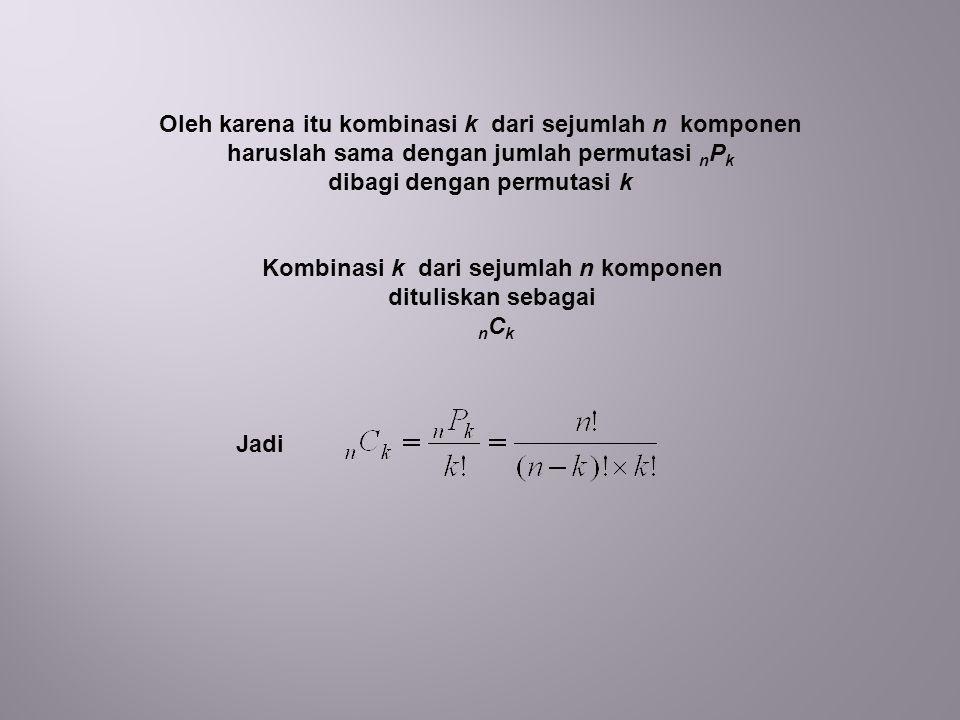 dibagi dengan permutasi k