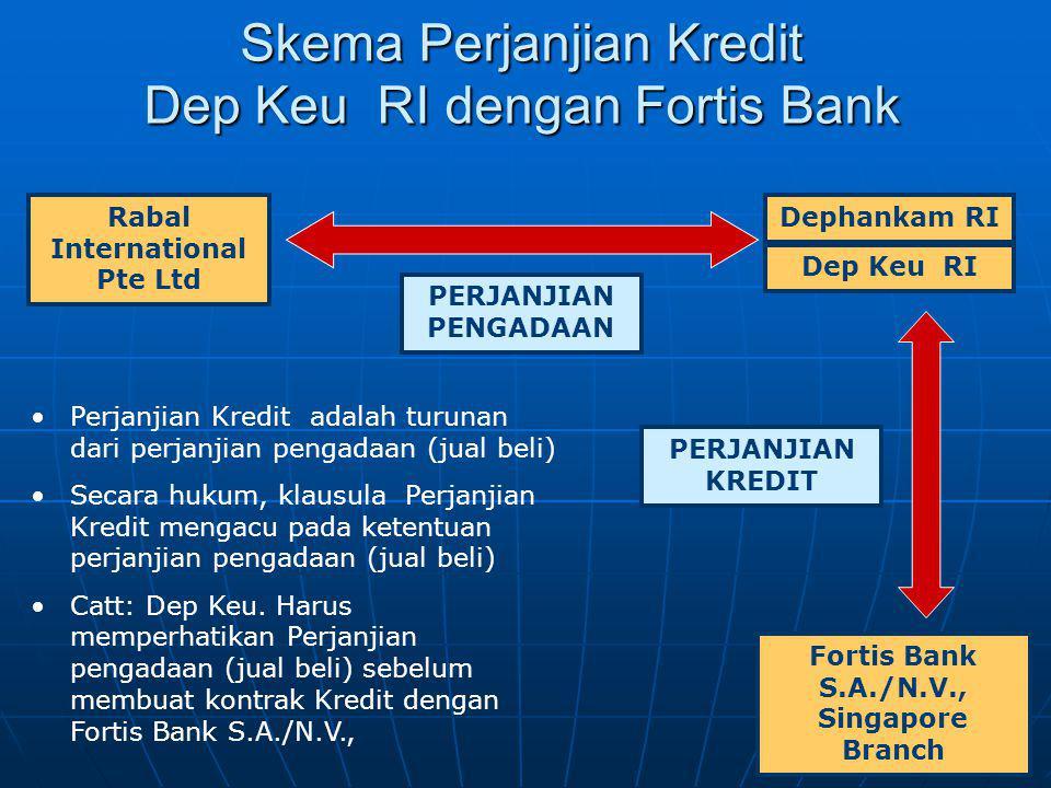 Skema Perjanjian Kredit Dep Keu RI dengan Fortis Bank