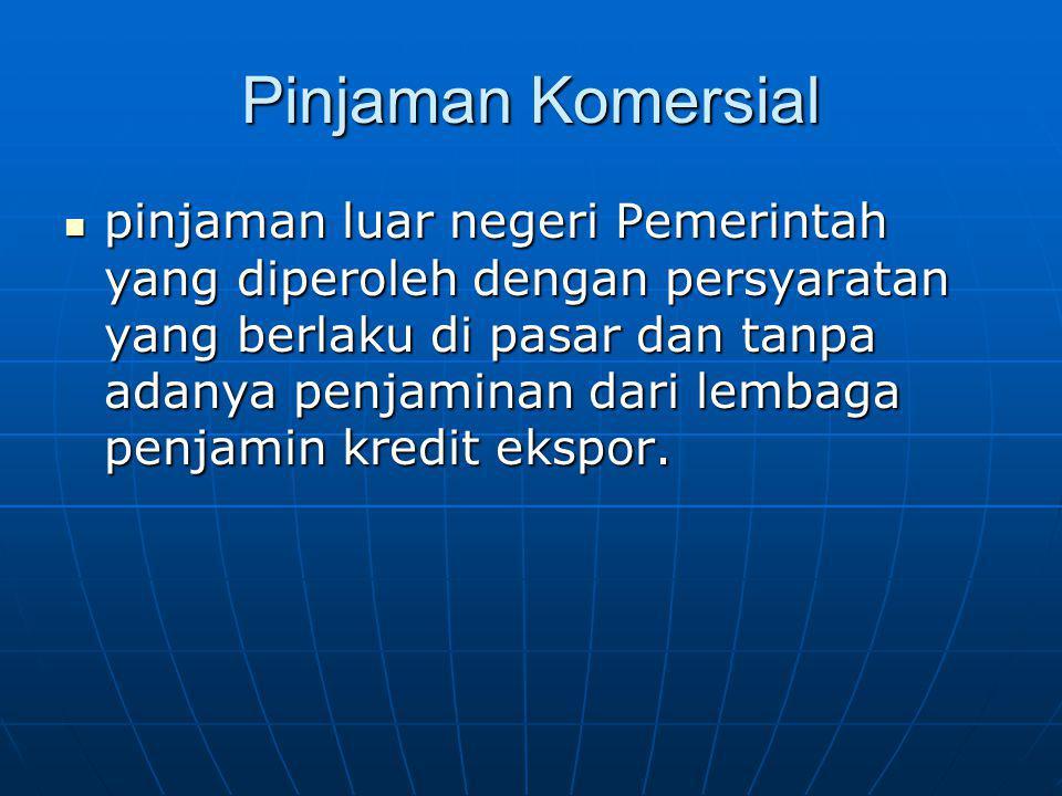 Pinjaman Komersial