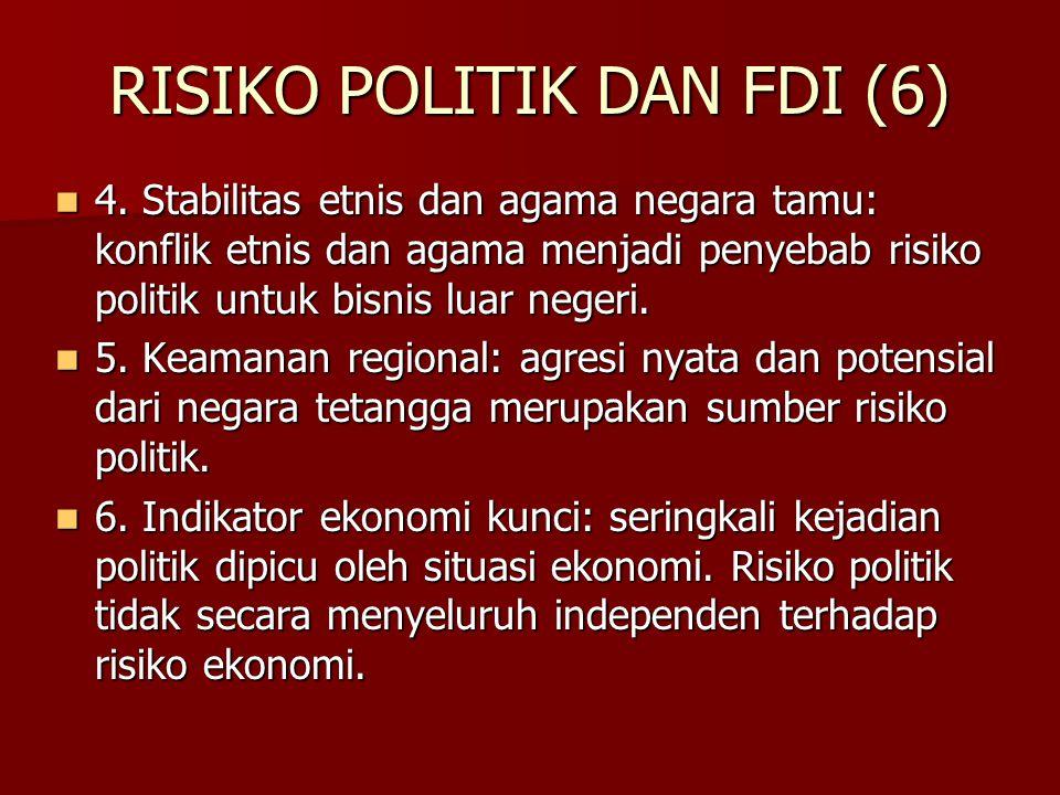 RISIKO POLITIK DAN FDI (6)