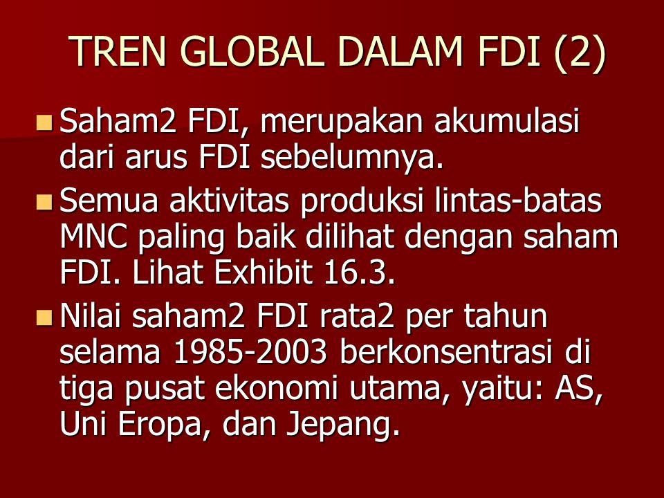TREN GLOBAL DALAM FDI (2)