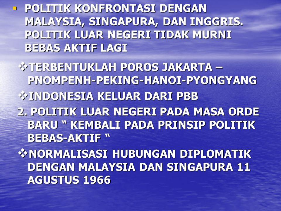 POLITIK KONFRONTASI DENGAN MALAYSIA, SINGAPURA, DAN INGGRIS