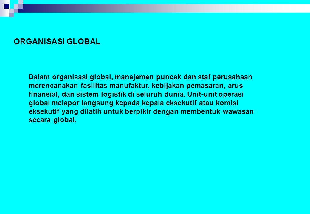 ORGANISASI GLOBAL