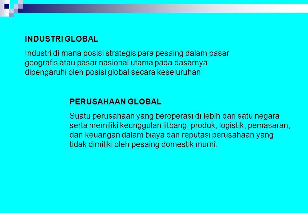 INDUSTRI GLOBAL