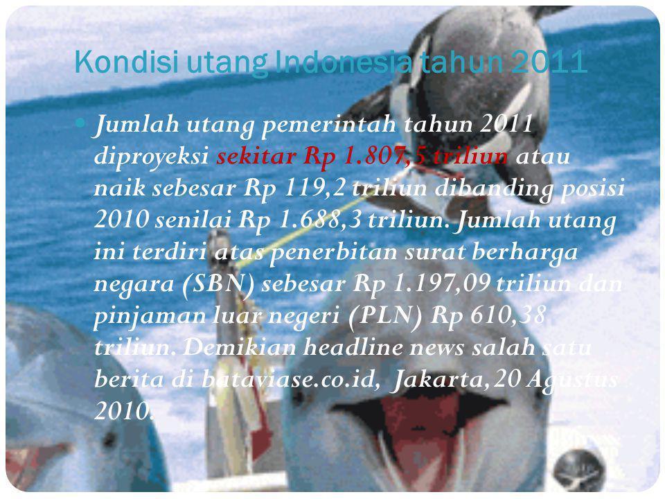 Kondisi utang Indonesia tahun 2011