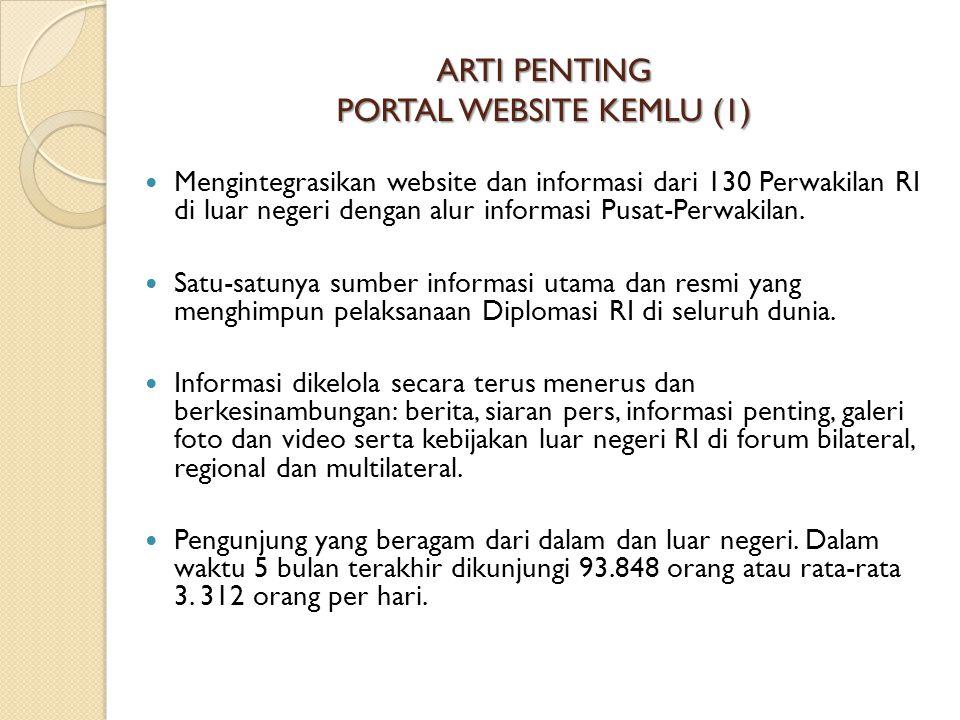 ARTI PENTING PORTAL WEBSITE KEMLU (1)