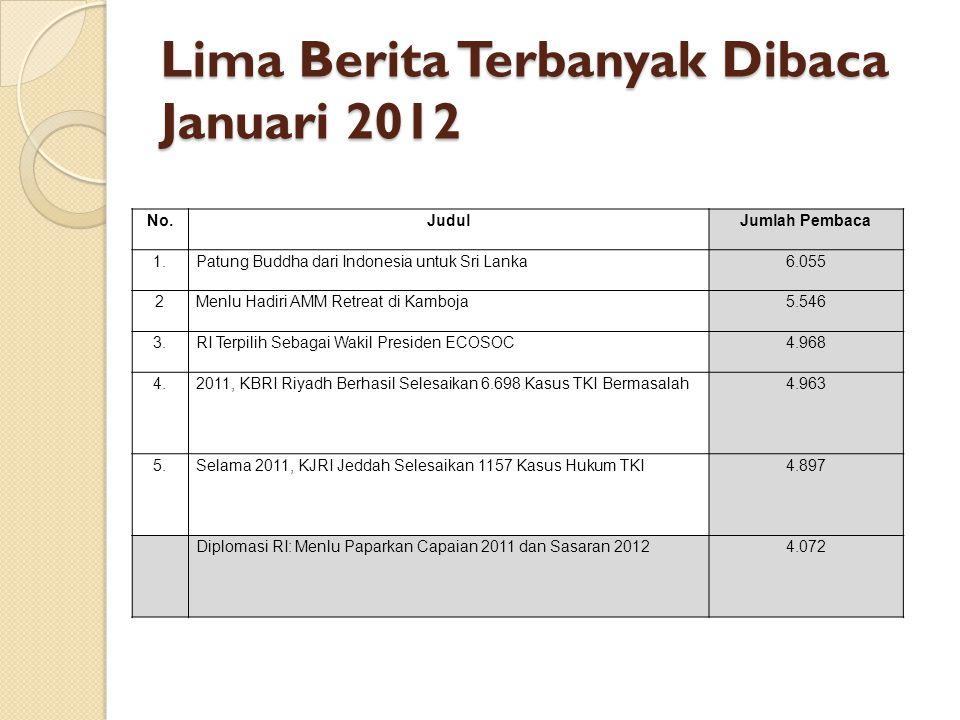 Lima Berita Terbanyak Dibaca Januari 2012