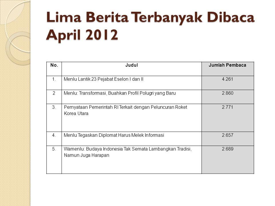 Lima Berita Terbanyak Dibaca April 2012