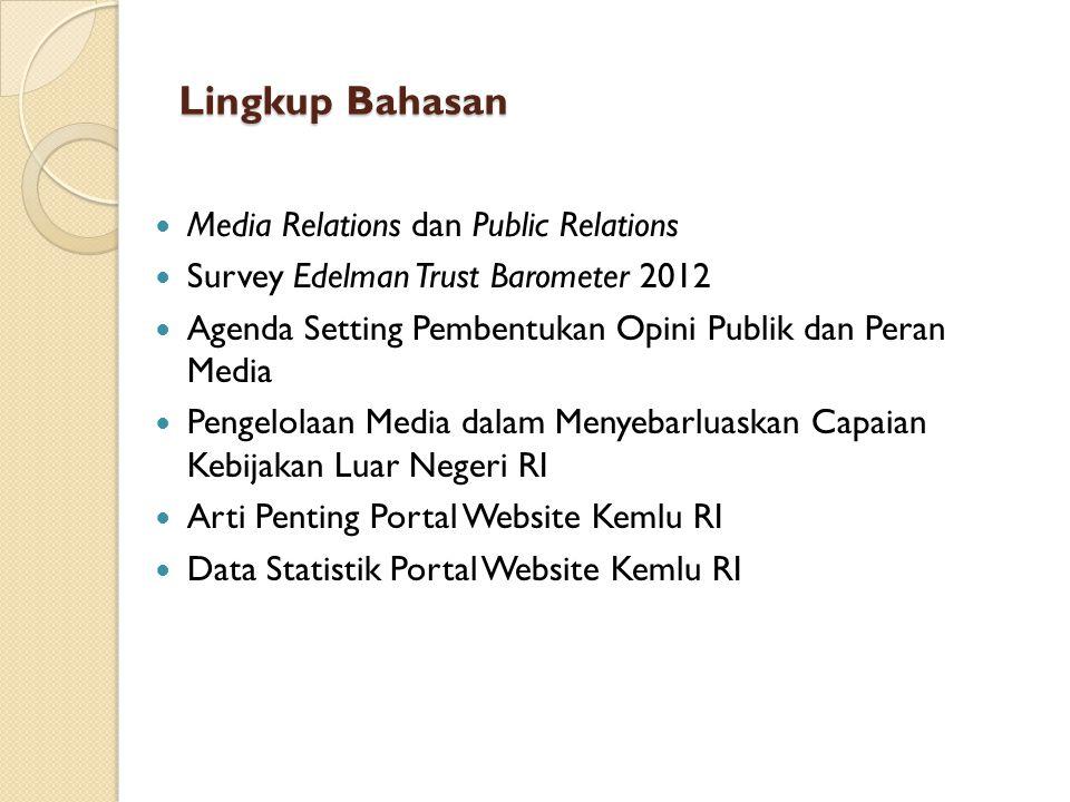 Lingkup Bahasan Media Relations dan Public Relations