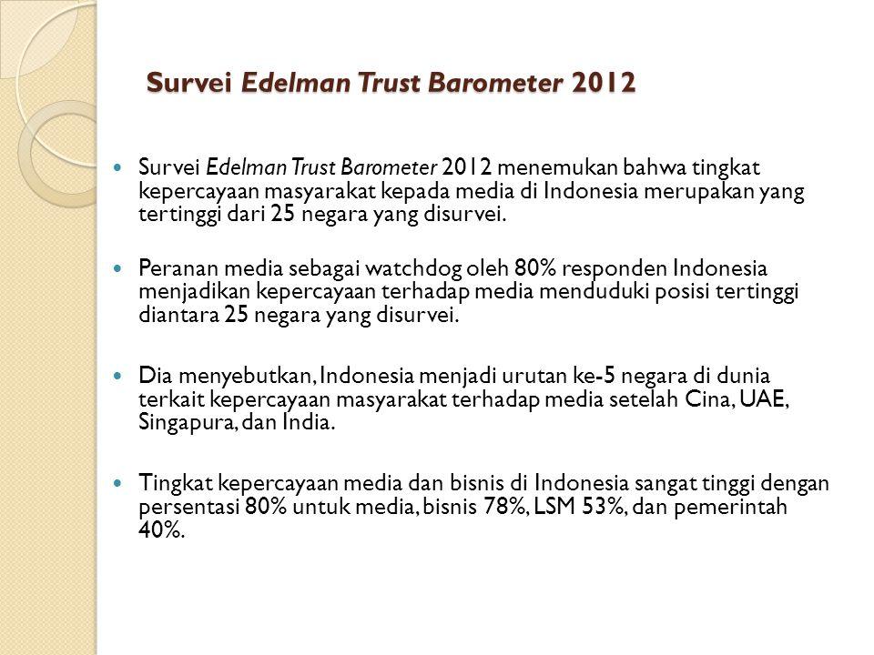 Survei Edelman Trust Barometer 2012