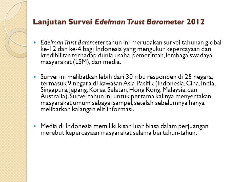 Lanjutan Survei Edelman Trust Barometer 2012