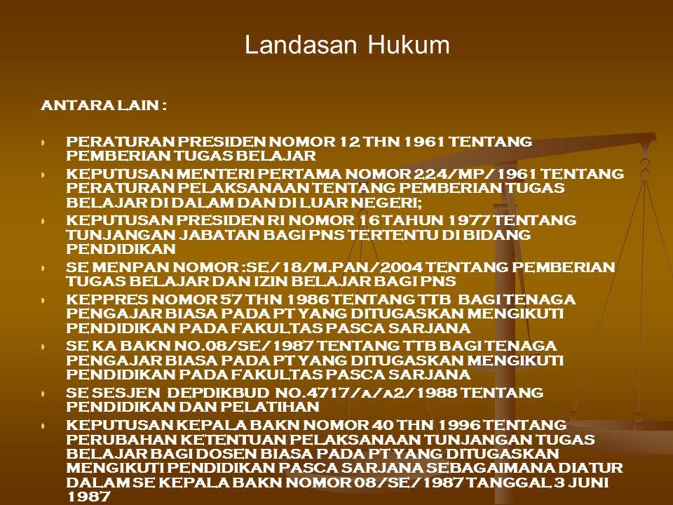 Landasan Hukum ANTARA LAIN :