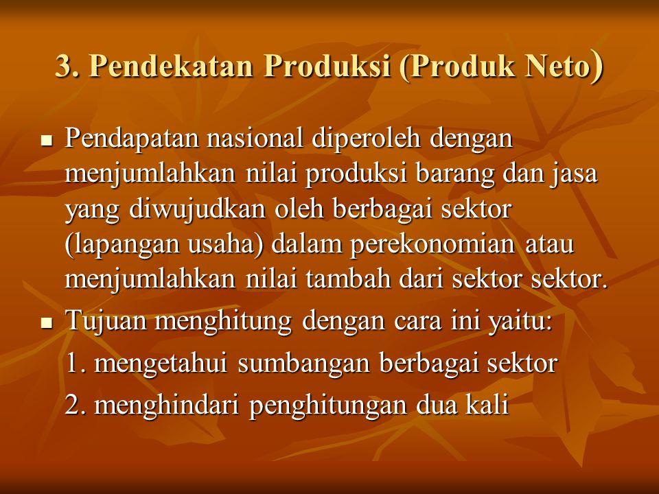 3. Pendekatan Produksi (Produk Neto)