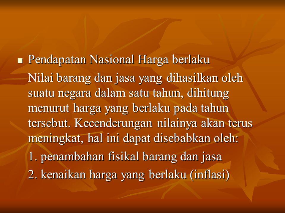 Pendapatan Nasional Harga berlaku