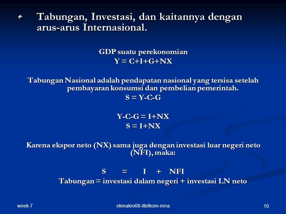 Tabungan, Investasi, dan kaitannya dengan arus-arus Internasional.