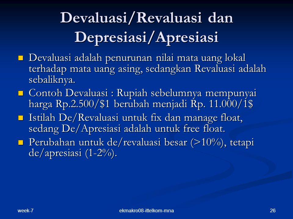 Devaluasi/Revaluasi dan Depresiasi/Apresiasi