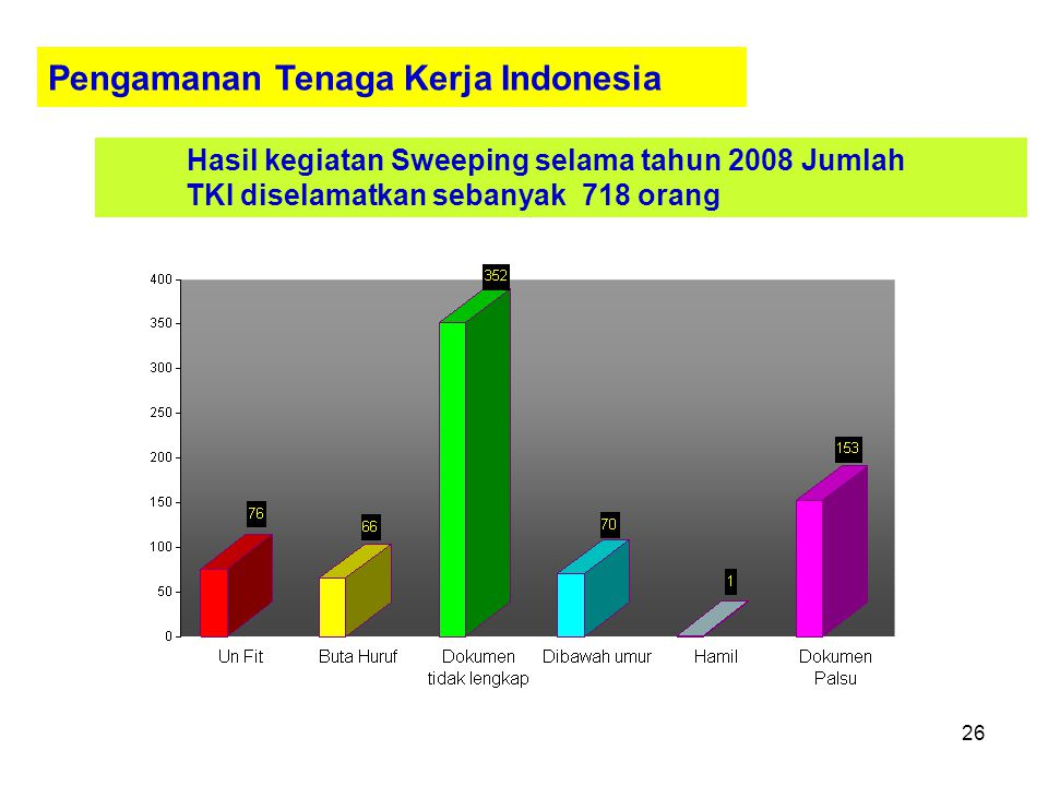 Pengamanan Tenaga Kerja Indonesia