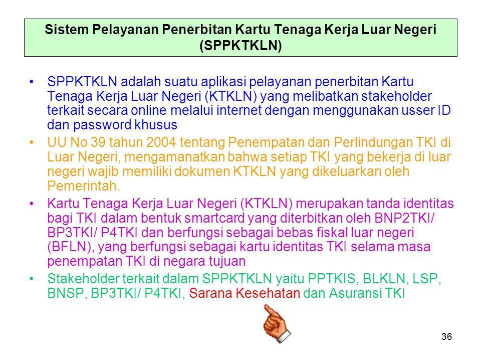 Sistem Pelayanan Penerbitan Kartu Tenaga Kerja Luar Negeri (SPPKTKLN)