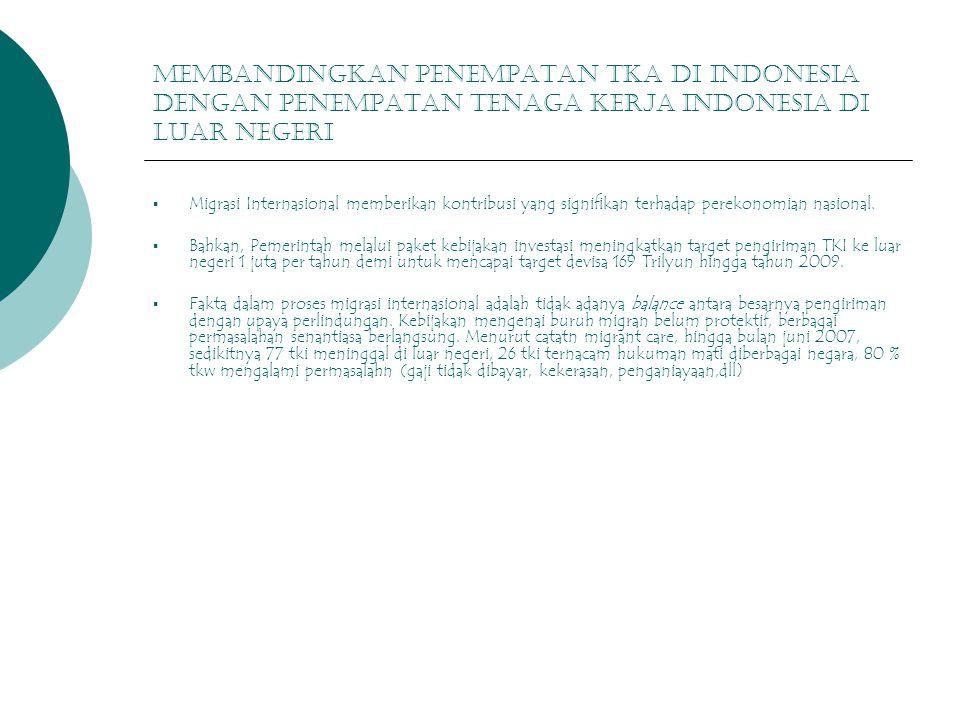 Membandingkan penempatan tka di indonesia dengan Penempatan tenaga kerja indonesia di luar negeri