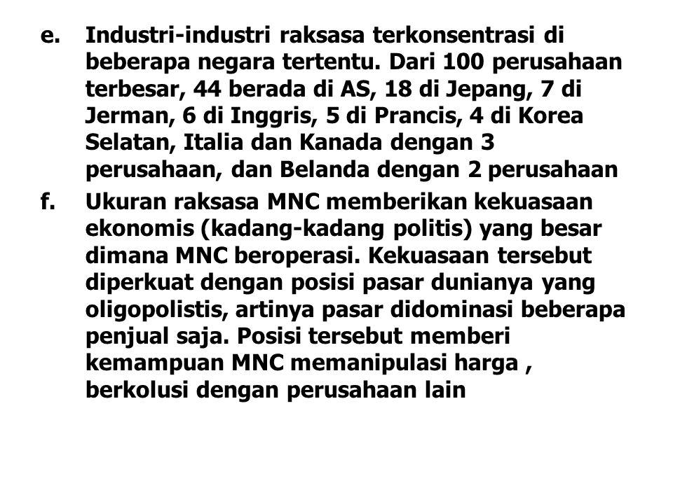 Industri-industri raksasa terkonsentrasi di beberapa negara tertentu