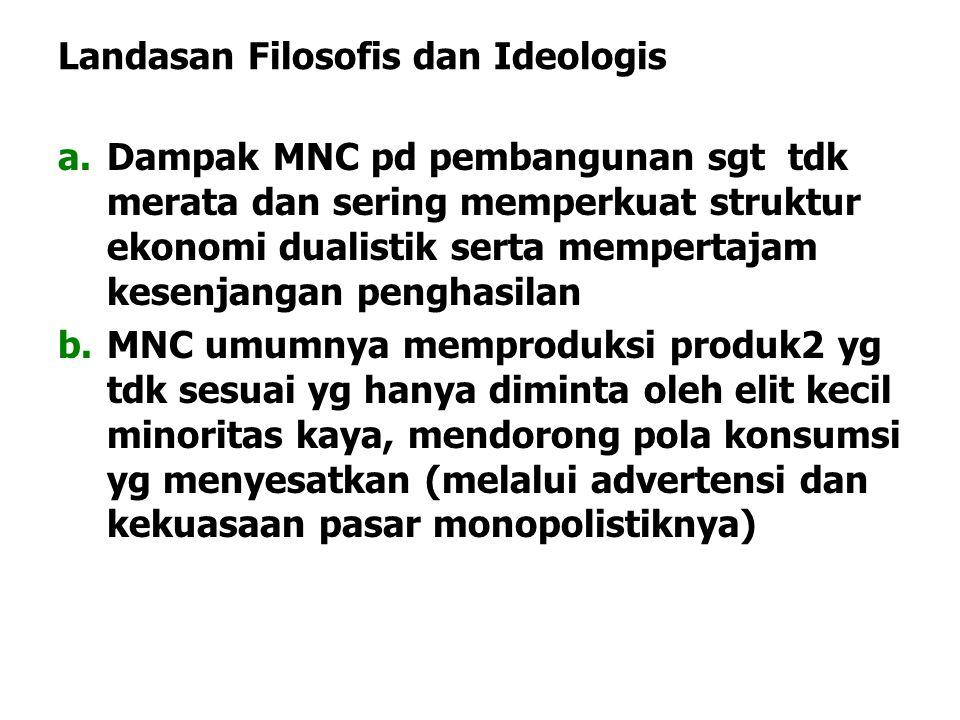 Landasan Filosofis dan Ideologis