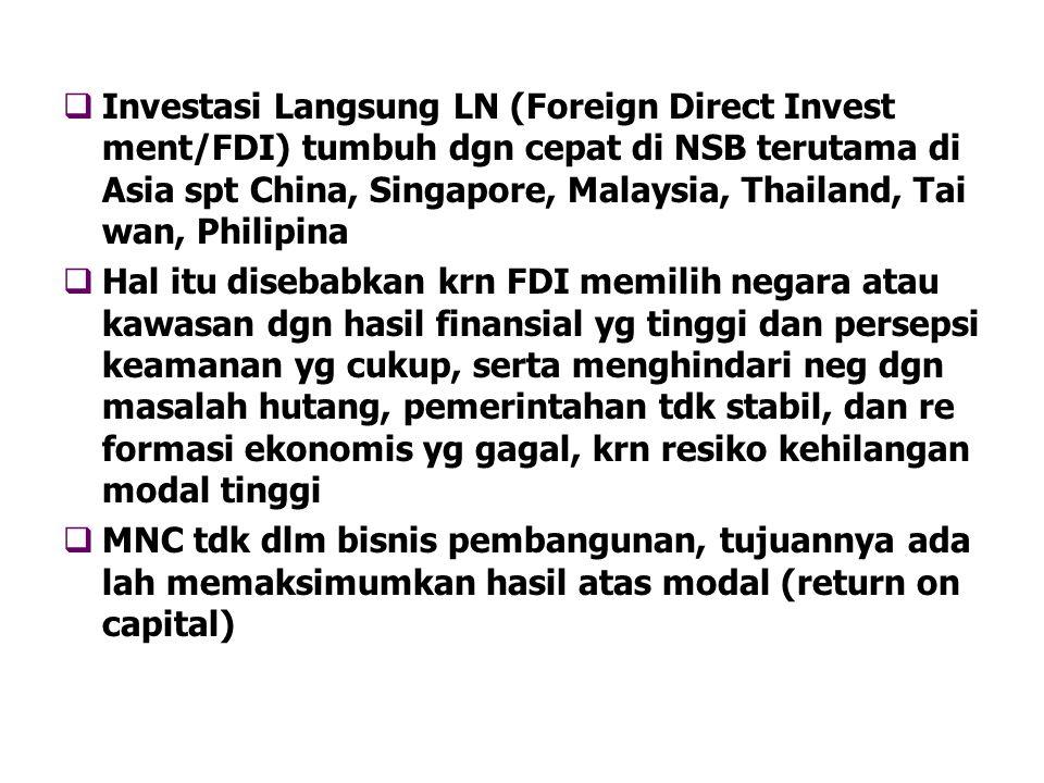 Investasi Langsung LN (Foreign Direct Invest ment/FDI) tumbuh dgn cepat di NSB terutama di Asia spt China, Singapore, Malaysia, Thailand, Tai wan, Philipina