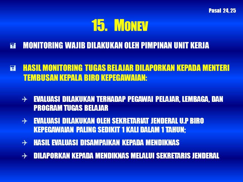 15. MONEV MONITORING WAJIB DILAKUKAN OLEH PIMPINAN UNIT KERJA