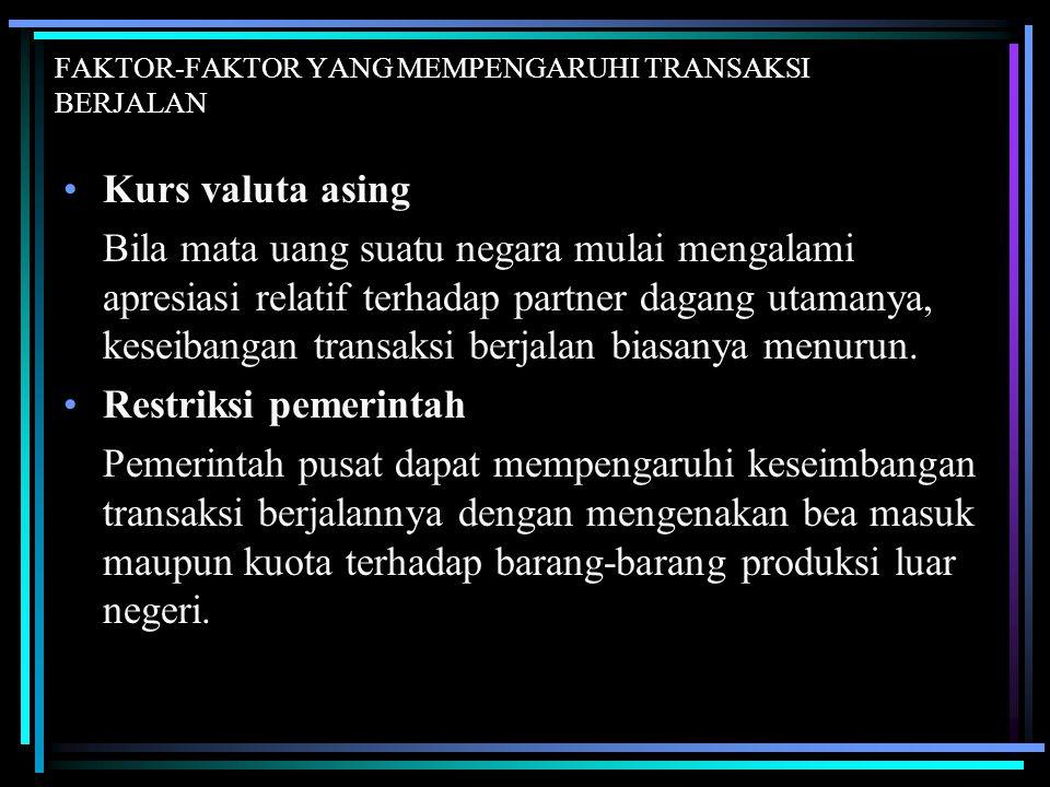 FAKTOR-FAKTOR YANG MEMPENGARUHI TRANSAKSI BERJALAN