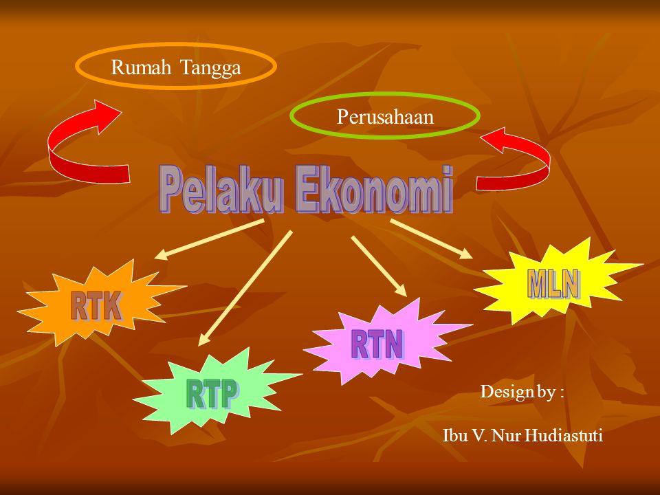 Pelaku Ekonomi MLN RTK RTN RTP Rumah Tangga Perusahaan Design by :