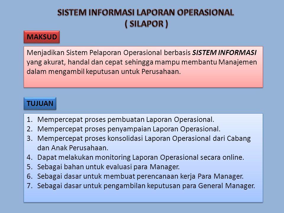 SISTEM INFORMASI LAPORAN OPERASIONAL ( SILAPOR )