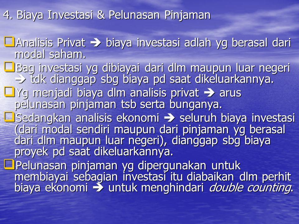 4. Biaya Investasi & Pelunasan Pinjaman