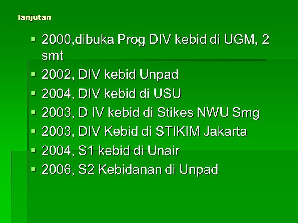 2000,dibuka Prog DIV kebid di UGM, 2 smt 2002, DIV kebid Unpad