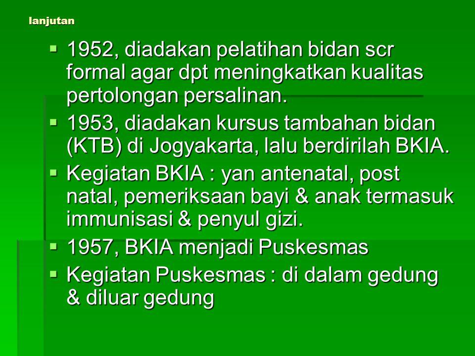 1957, BKIA menjadi Puskesmas