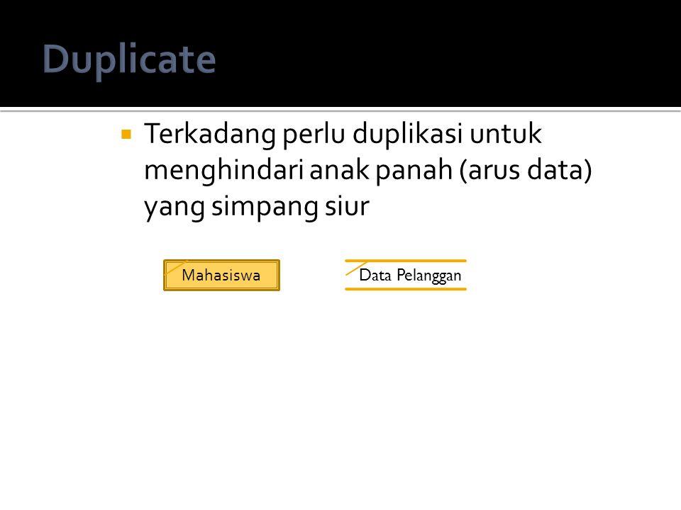 Duplicate Terkadang perlu duplikasi untuk menghindari anak panah (arus data) yang simpang siur. Mahasiswa.