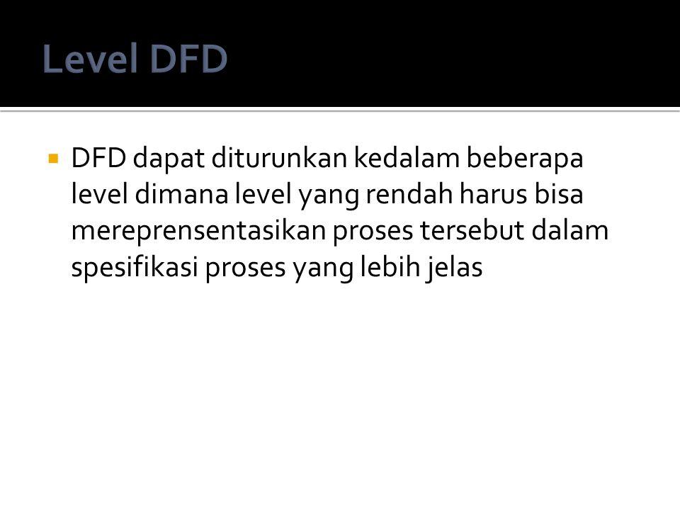 Level DFD