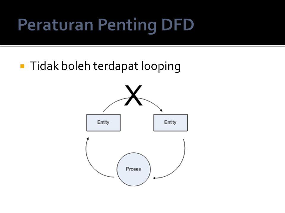 Peraturan Penting DFD Tidak boleh terdapat looping