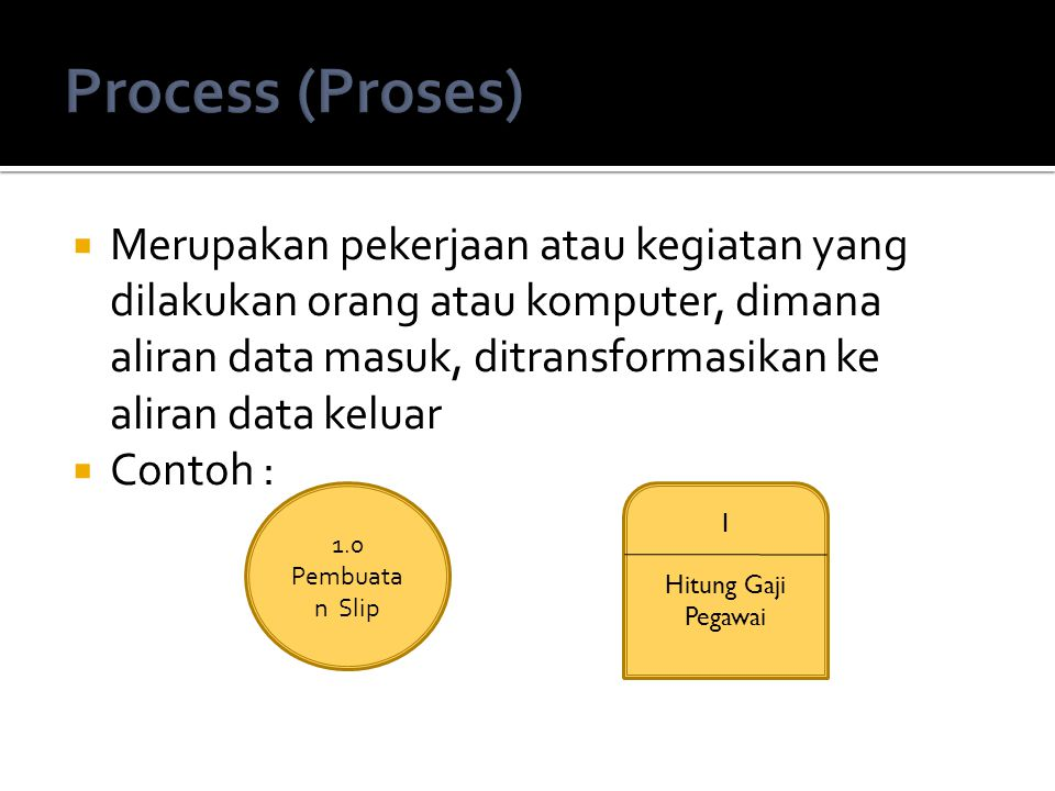 Process (Proses)