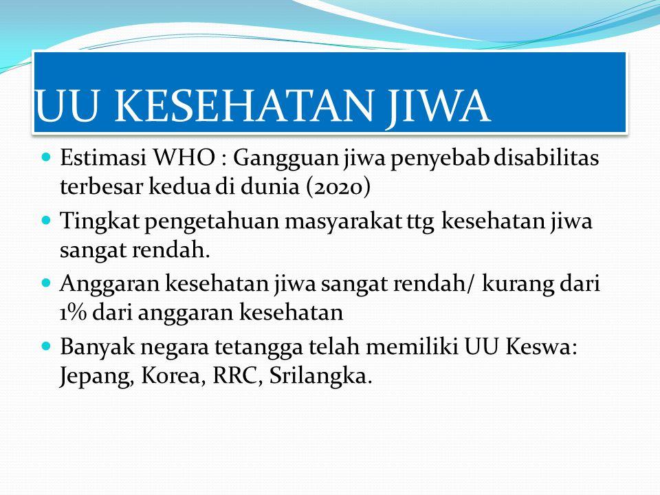 UU KESEHATAN JIWA Estimasi WHO : Gangguan jiwa penyebab disabilitas terbesar kedua di dunia (2020)
