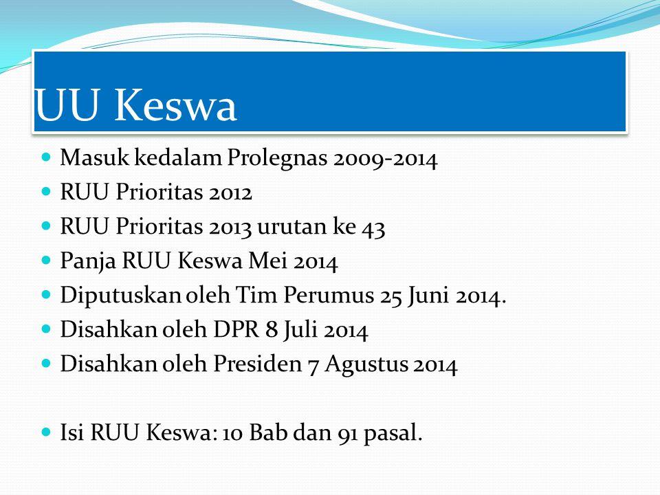 UU Keswa Masuk kedalam Prolegnas 2009-2014 RUU Prioritas 2012