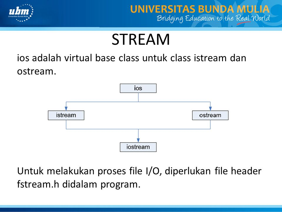 STREAM ios adalah virtual base class untuk class istream dan ostream.