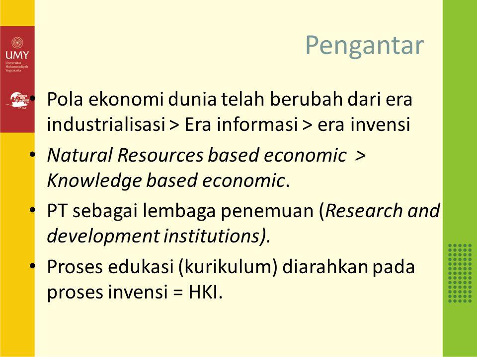 Pengantar Pola ekonomi dunia telah berubah dari era industrialisasi > Era informasi > era invensi.