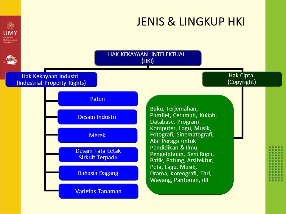 JENIS & LINGKUP HKI