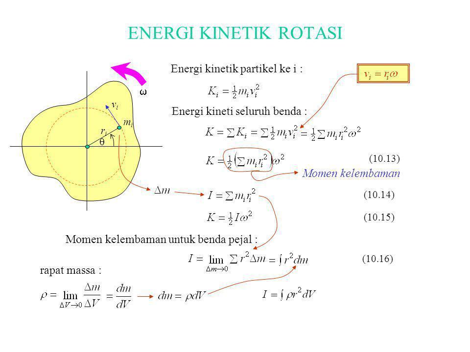 ENERGI KINETIK ROTASI Energi kinetik partikel ke i : w